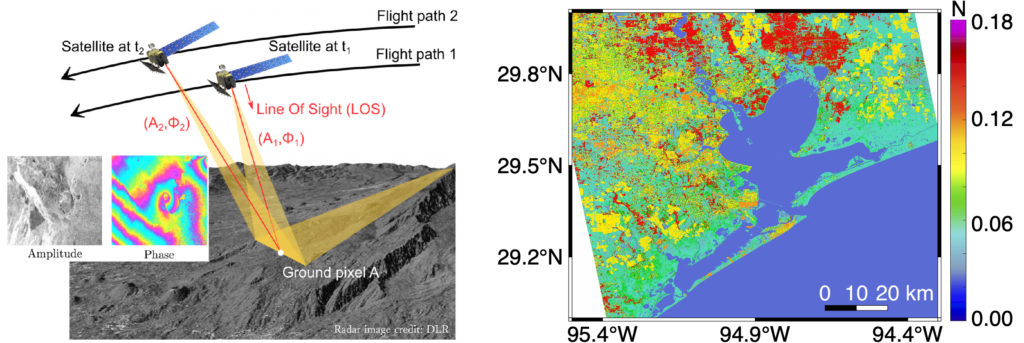 Wang's research will integrate radar measurements with the Advanced Circulation (ADCIRC) modeling framework  to provide a new way to analyze how land subsidence and other environmental factors may have contributed to storm-induced flooding. This image shows the InSAR image geometry (left) and the surface roughness estimated from InSAR data (right).