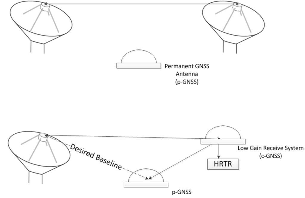 Figure showing conceptual design
