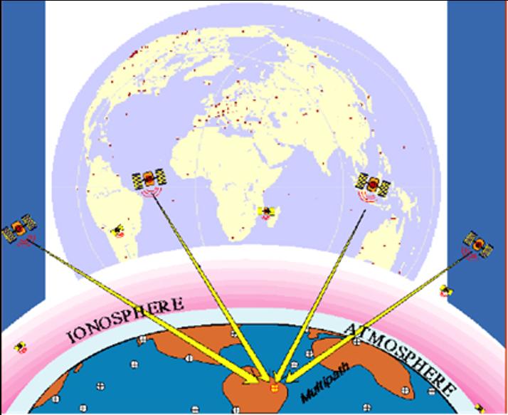 Illustration of GNSS satellite-ground multipath technique.