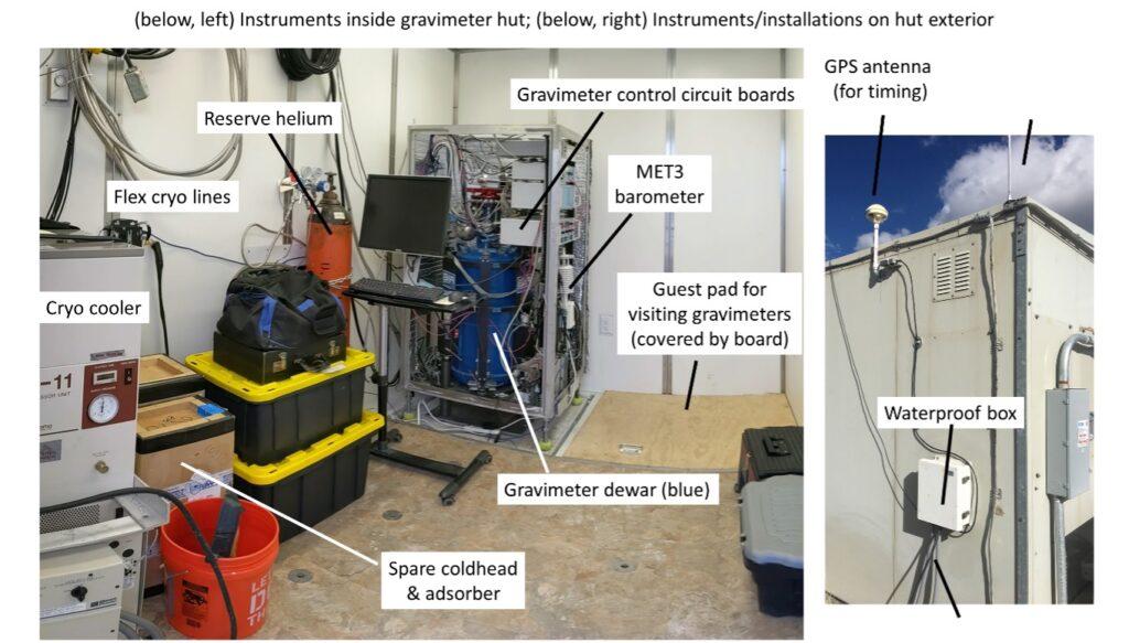 Instruments inside gravimeter hut